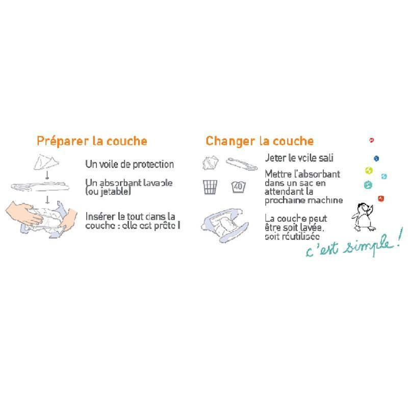 Kit Dessai Couche Lavable Hamac Microfibre Hamac Paris Nova Mom